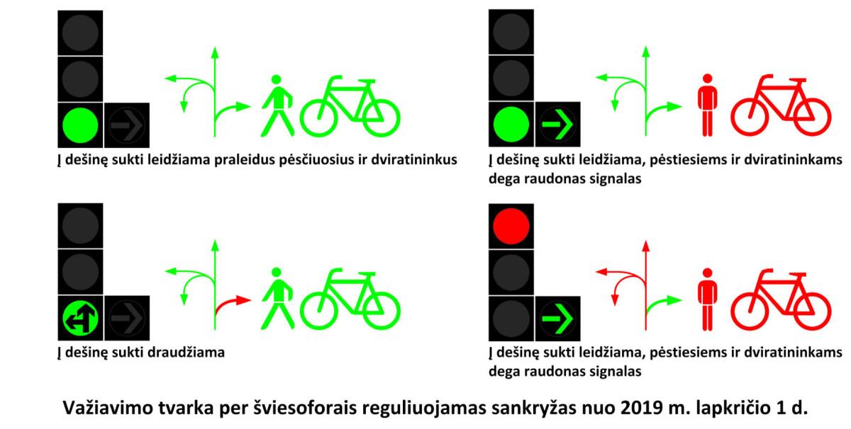 Važiavimo tvarka – nauji šviesoforų signalų deriniai